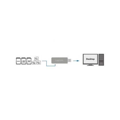 LogiLink Card Reader Micro-SD : SD(HC)